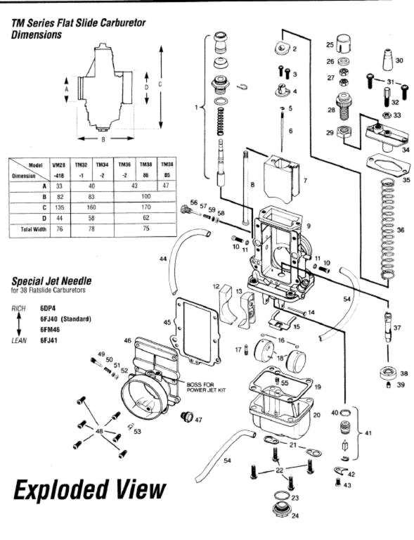 Mikuni Carburetor: Ducati 450 Rt Wiring Diagram At Jornalmilenio.com